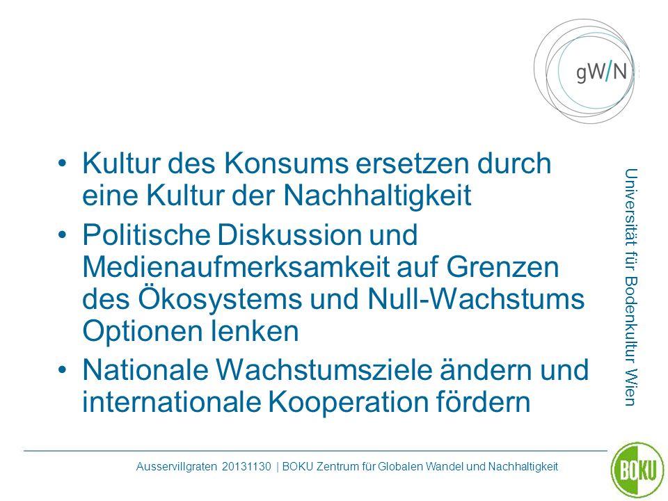 Universität für Bodenkultur Wien Ausservillgraten 20131130 | BOKU Zentrum für Globalen Wandel und Nachhaltigkeit Kultur des Konsums ersetzen durch ein