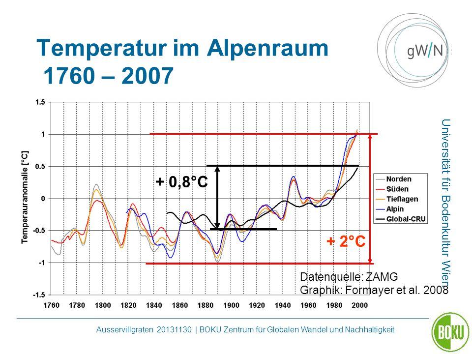 Universität für Bodenkultur Wien Ausservillgraten 20131130 | BOKU Zentrum für Globalen Wandel und Nachhaltigkeit Temperatur im Alpenraum 1760 – 2007 D