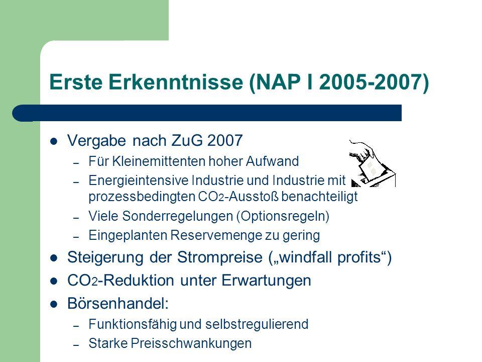 Erste Erkenntnisse (NAP I 2005-2007) Vergabe nach ZuG 2007 – Für Kleinemittenten hoher Aufwand – Energieintensive Industrie und Industrie mit prozessb
