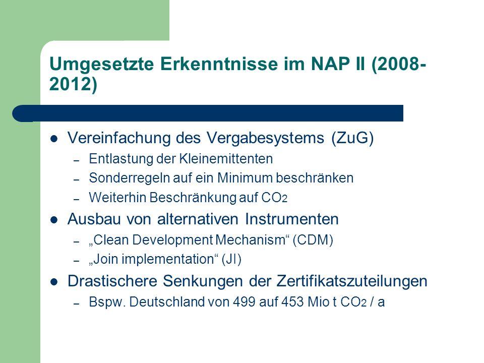 Umgesetzte Erkenntnisse im NAP II (2008- 2012) Vereinfachung des Vergabesystems (ZuG) – Entlastung der Kleinemittenten – Sonderregeln auf ein Minimum
