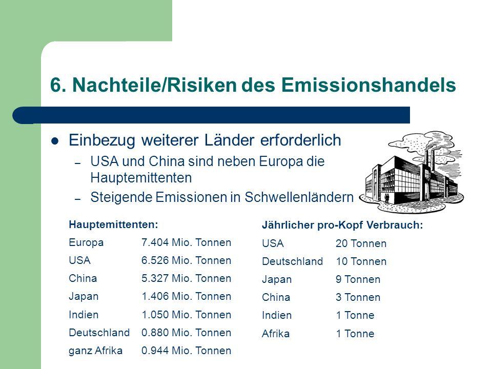 6. Nachteile/Risiken des Emissionshandels Einbezug weiterer Länder erforderlich – USA und China sind neben Europa die Hauptemittenten – Steigende Emis