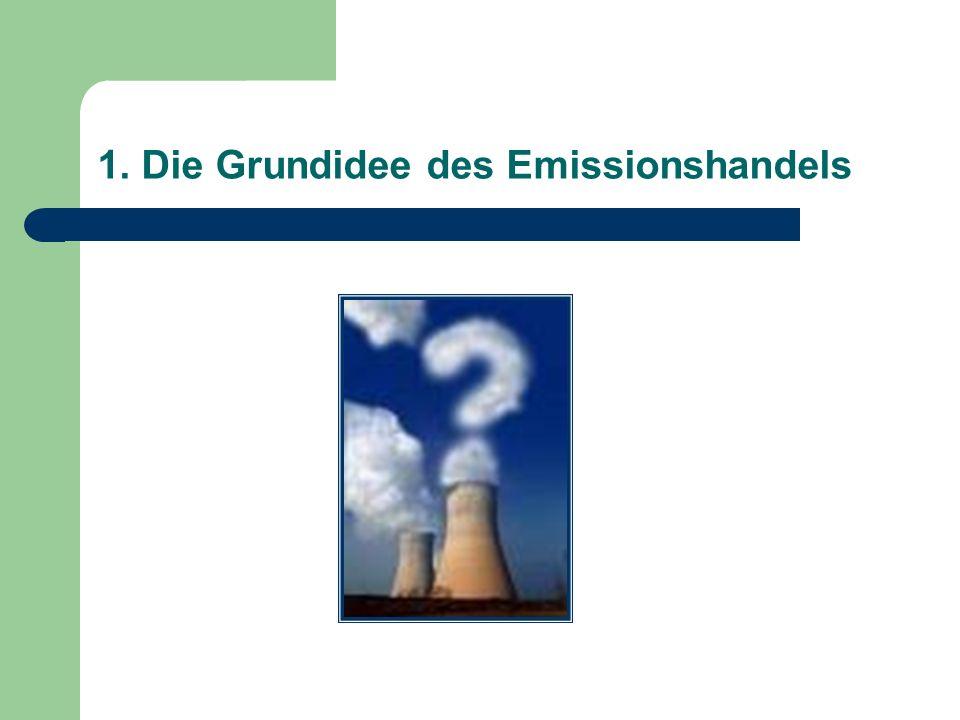 1. Die Grundidee des Emissionshandels