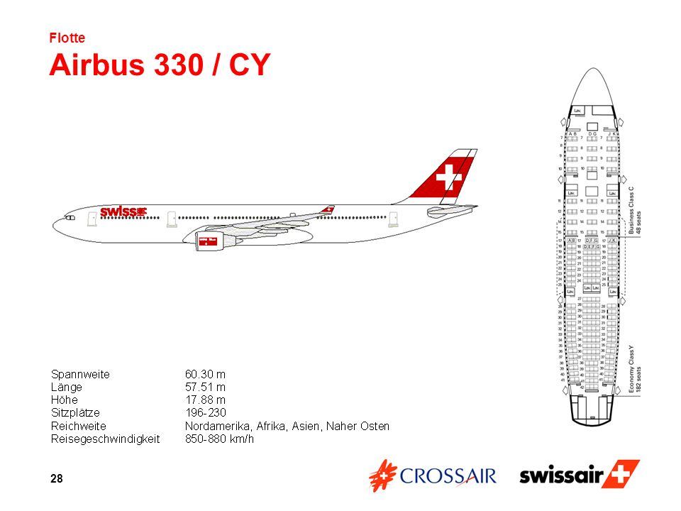 28 Flotte Airbus 330 / CY