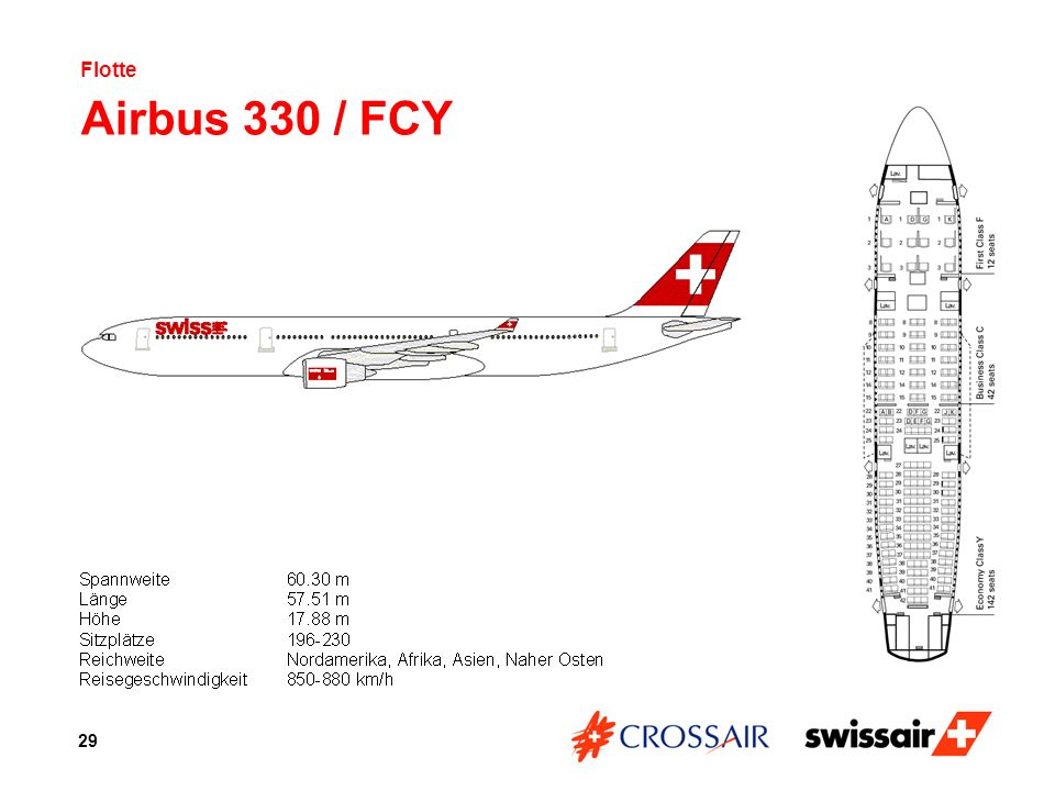 29 Flotte Airbus 330 / FCY