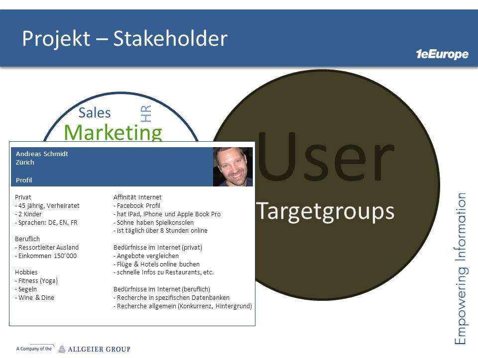 Projekt – Stakeholder Investor Relations Sales Kommunikation Top Management IT Marketing Finance HR User Targetgroups Legal Customer Care Andreas Schm