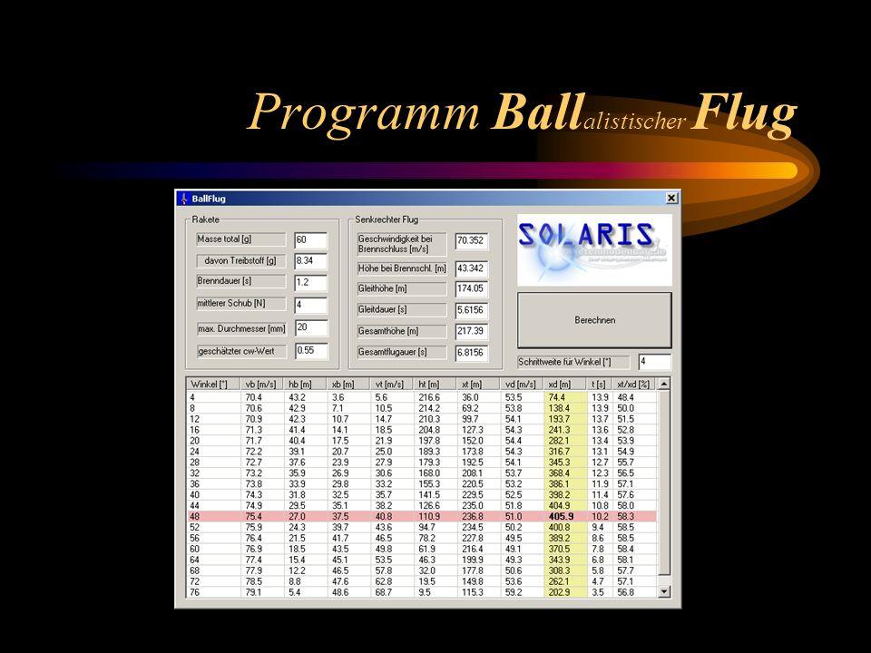 Programm Ball alistischer Flug