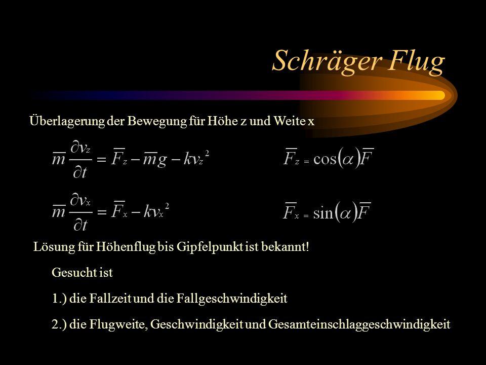 Schräger Flug Überlagerung der Bewegung für Höhe z und Weite x Lösung für Höhenflug bis Gipfelpunkt ist bekannt! Gesucht ist 1.) die Fallzeit und die