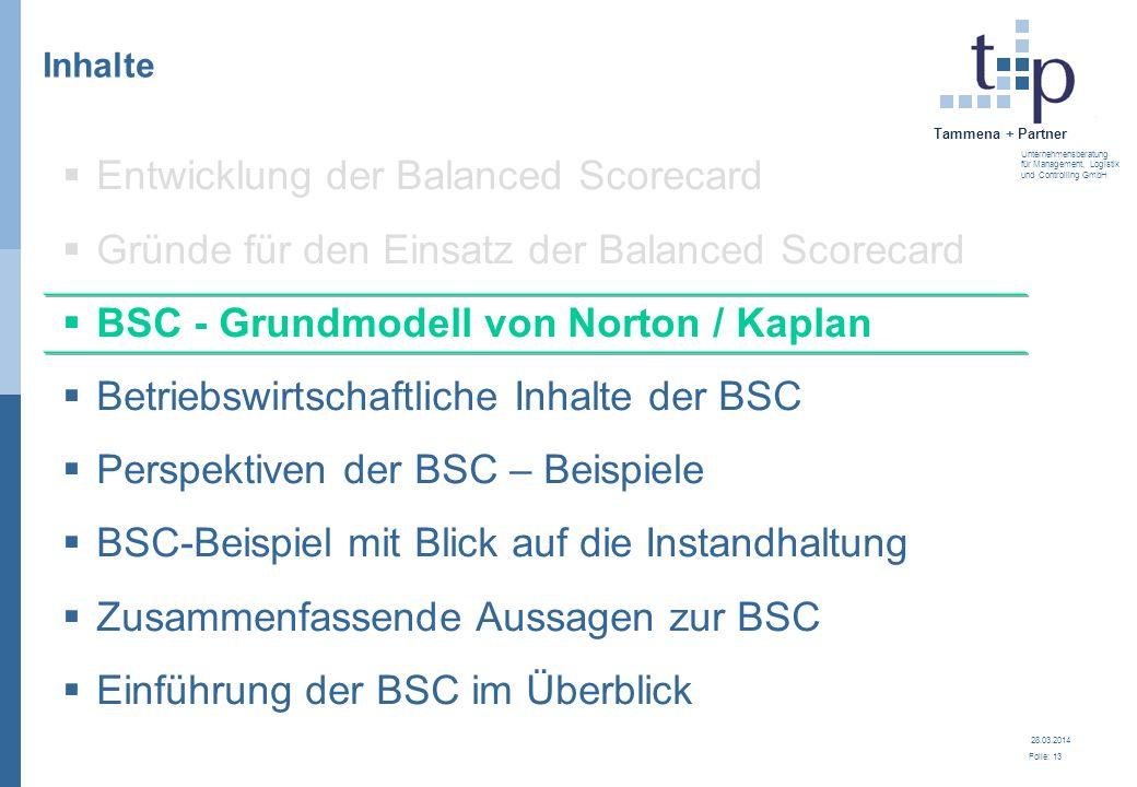 28.03.2014 Folie: 13 Tammena + Partner Unternehmensberatung für Management, Logistik und Controlling GmbH 3. BSC - Grundlagen Inhalte Entwicklung der