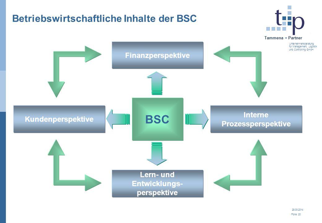 28.03.2014 Folie: 20 Tammena + Partner Unternehmensberatung für Management, Logistik und Controlling GmbH Betriebswirtschaftliche Inhalte der BSC Kund