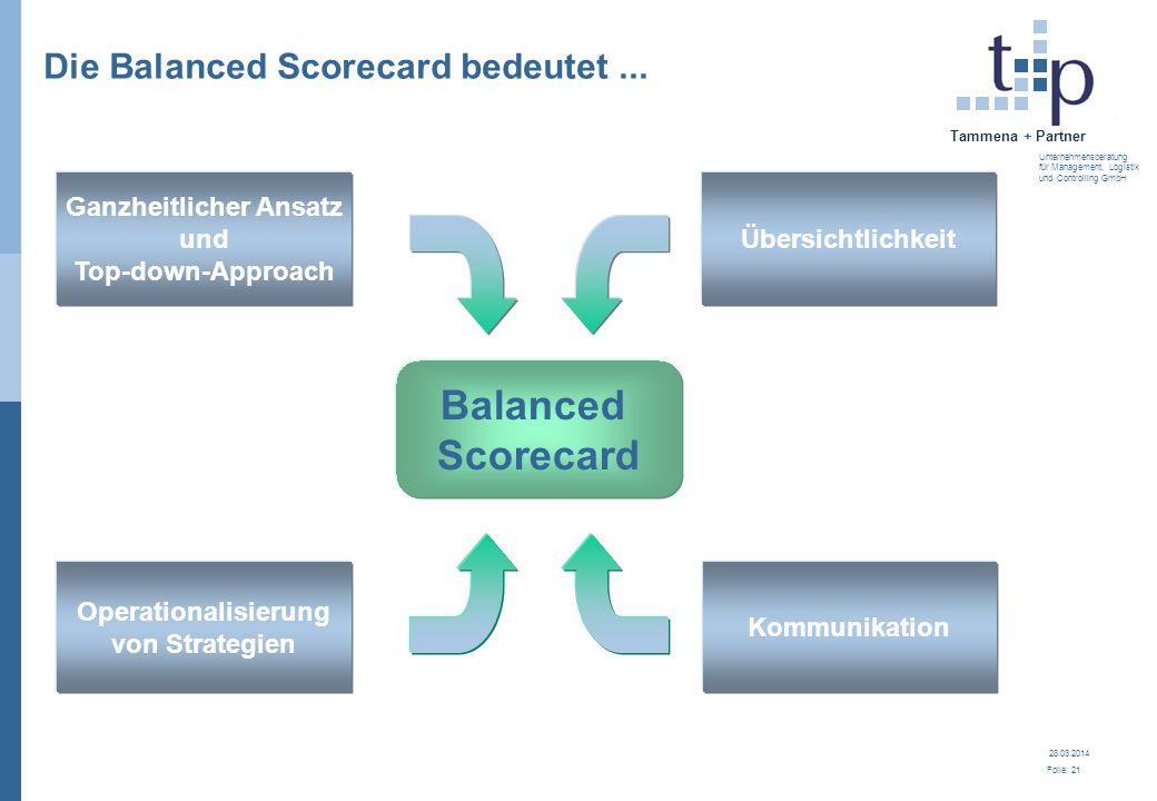 28.03.2014 Folie: 21 Tammena + Partner Unternehmensberatung für Management, Logistik und Controlling GmbH Die Balanced Scorecard bedeutet... Übersicht