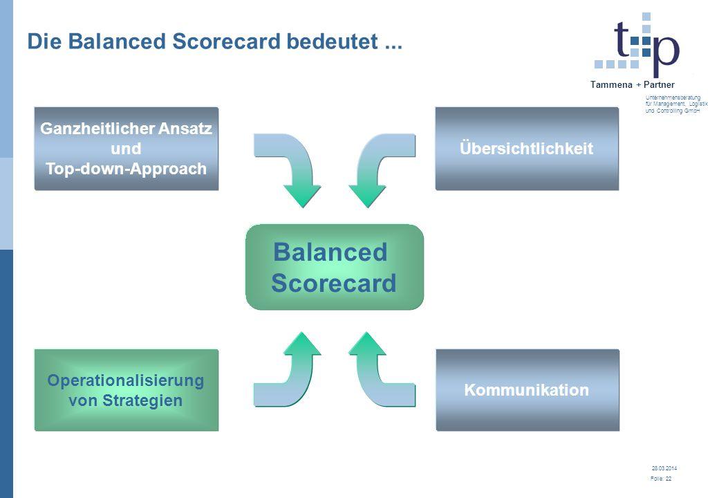 28.03.2014 Folie: 22 Tammena + Partner Unternehmensberatung für Management, Logistik und Controlling GmbH Die Balanced Scorecard bedeutet... Übersicht