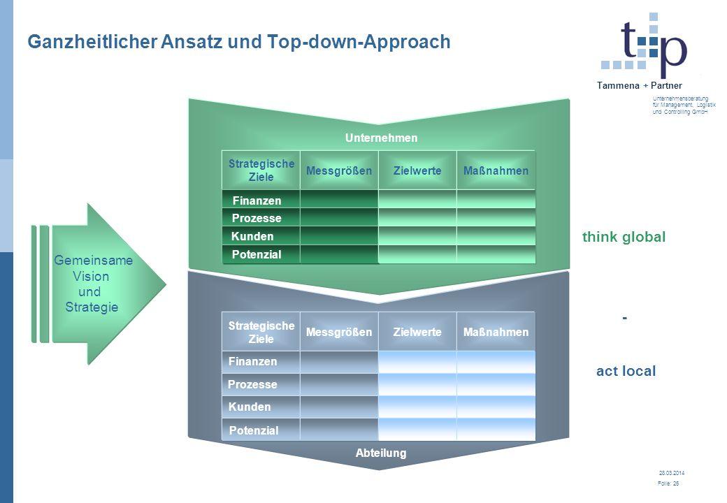 28.03.2014 Folie: 26 Tammena + Partner Unternehmensberatung für Management, Logistik und Controlling GmbH Gemeinsame Vision und Strategie Ganzheitlich