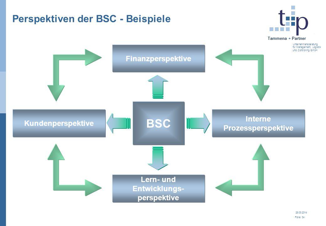 28.03.2014 Folie: 34 Tammena + Partner Unternehmensberatung für Management, Logistik und Controlling GmbH Perspektiven der BSC - Beispiele Kundenpersp