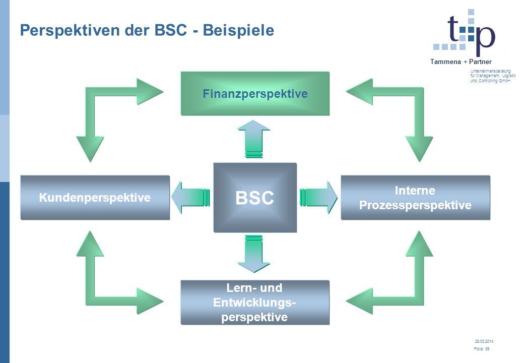 28.03.2014 Folie: 35 Tammena + Partner Unternehmensberatung für Management, Logistik und Controlling GmbH Perspektiven der BSC - Beispiele Kundenpersp