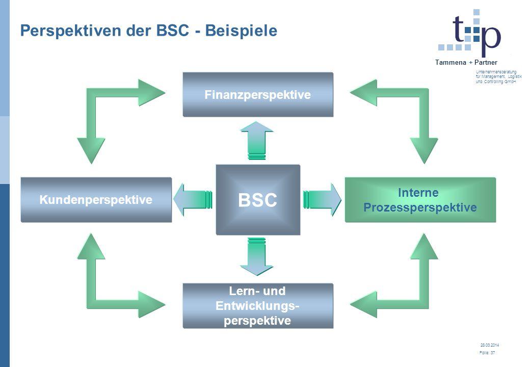 28.03.2014 Folie: 37 Tammena + Partner Unternehmensberatung für Management, Logistik und Controlling GmbH Perspektiven der BSC - Beispiele Kundenpersp