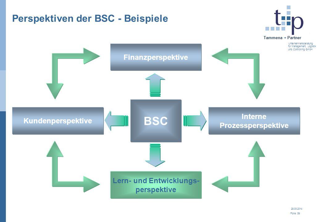 28.03.2014 Folie: 39 Tammena + Partner Unternehmensberatung für Management, Logistik und Controlling GmbH Perspektiven der BSC - Beispiele Kundenpersp