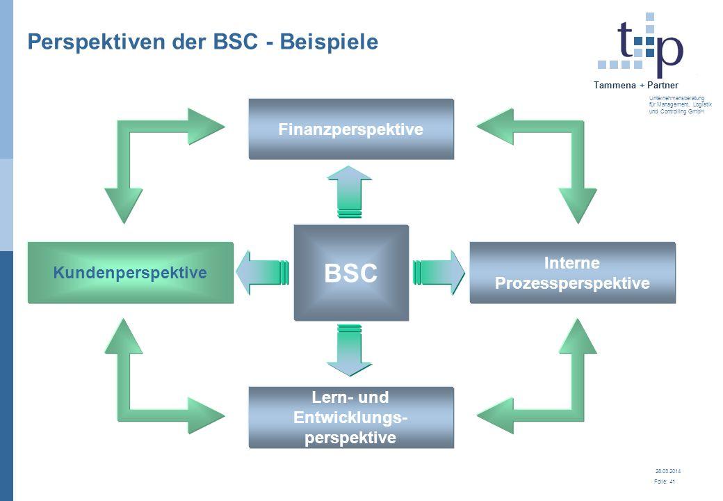 28.03.2014 Folie: 41 Tammena + Partner Unternehmensberatung für Management, Logistik und Controlling GmbH Perspektiven der BSC - Beispiele Kundenpersp