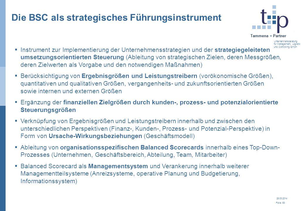 28.03.2014 Folie: 53 Tammena + Partner Unternehmensberatung für Management, Logistik und Controlling GmbH Die BSC als strategisches Führungsinstrument