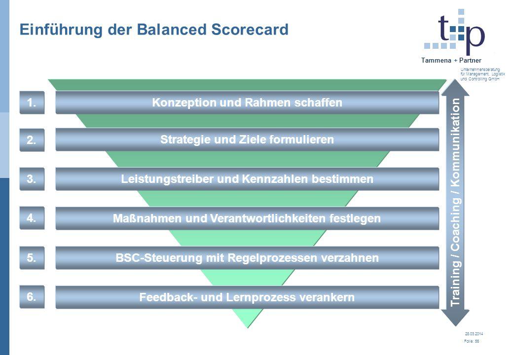 28.03.2014 Folie: 56 Tammena + Partner Unternehmensberatung für Management, Logistik und Controlling GmbH Einführung der Balanced Scorecard Konzeption