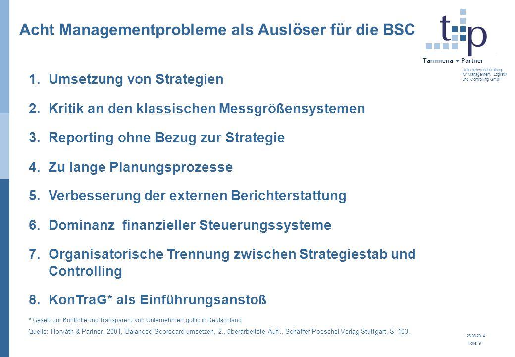 28.03.2014 Folie: 9 Tammena + Partner Unternehmensberatung für Management, Logistik und Controlling GmbH 1.Umsetzung von Strategien 2.Kritik an den kl