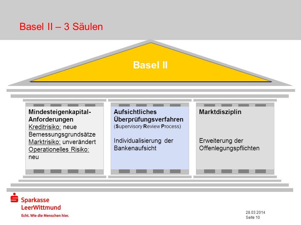 28.03.2014 Seite 10 Basel II – 3 Säulen Mindesteigenkapital- Anforderungen Kreditrisiko: neue Bemessungsgrundsätze Marktrisiko: unverändert Operatione
