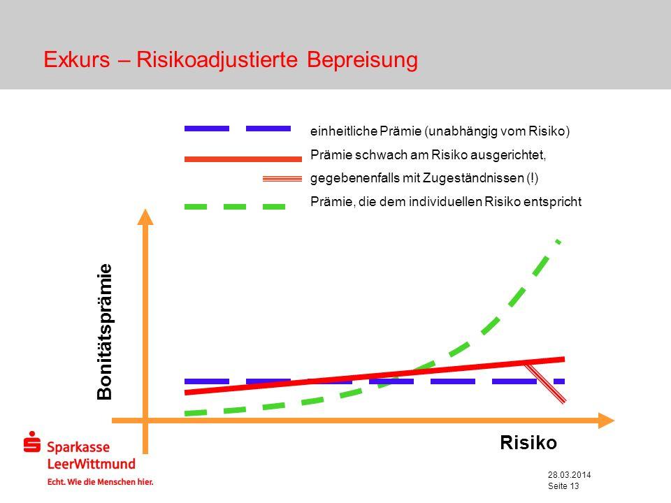 28.03.2014 Seite 13 Exkurs – Risikoadjustierte Bepreisung Risiko Bonitätsprämie einheitliche Prämie (unabhängig vom Risiko) Prämie schwach am Risiko a