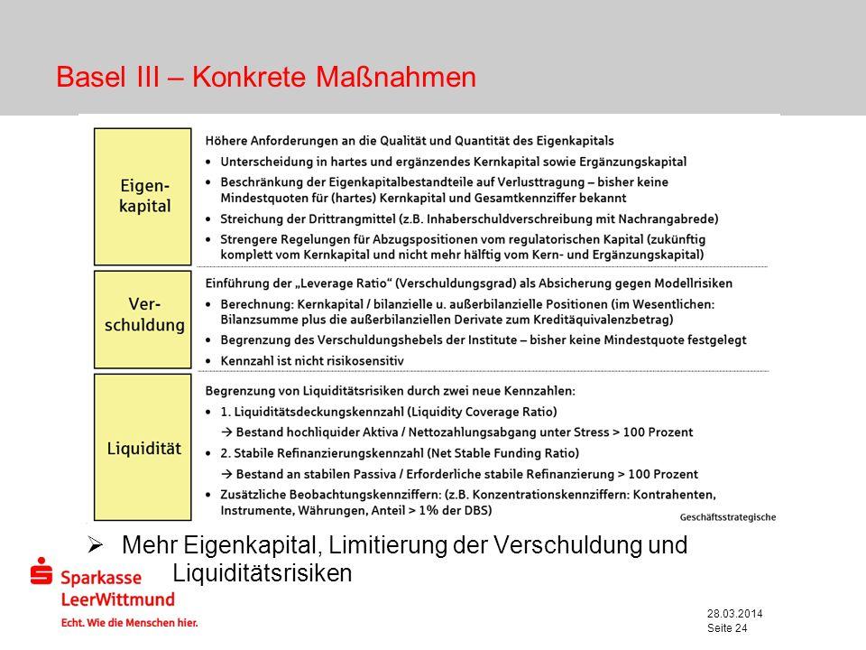 28.03.2014 Seite 24 Basel III – Konkrete Maßnahmen Mehr Eigenkapital, Limitierung der Verschuldung und Liquiditätsrisiken