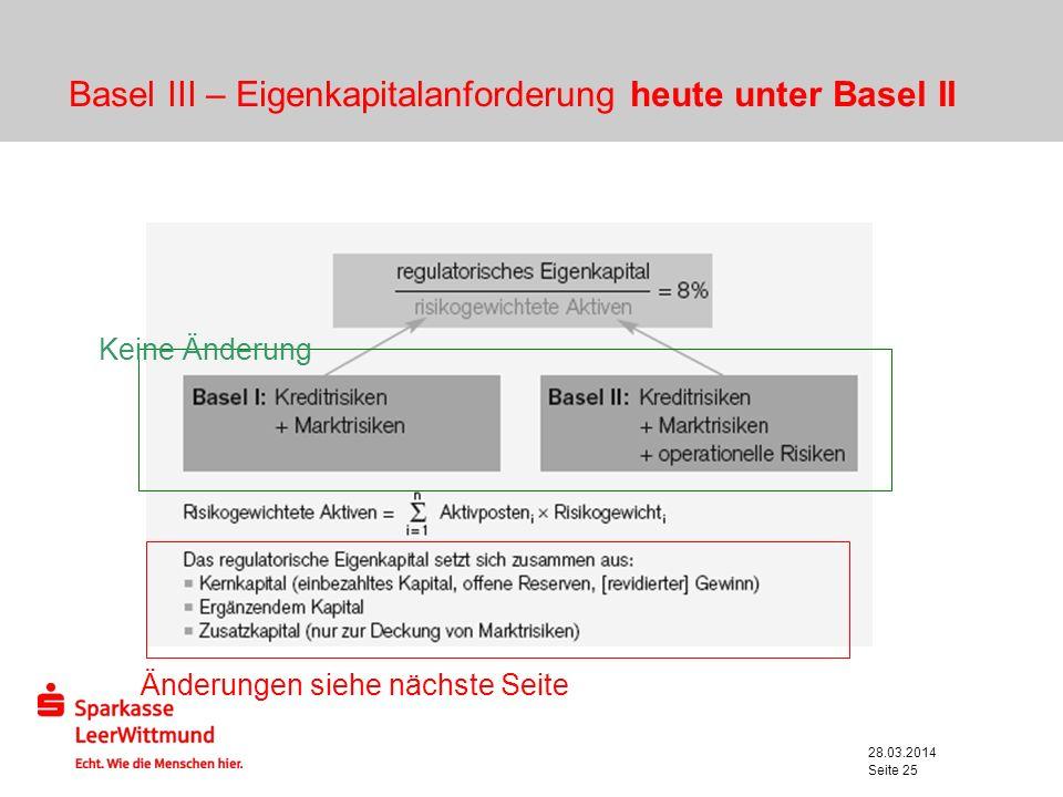 28.03.2014 Seite 25 Basel III – Eigenkapitalanforderung heute unter Basel II Änderungen siehe nächste Seite Keine Änderung