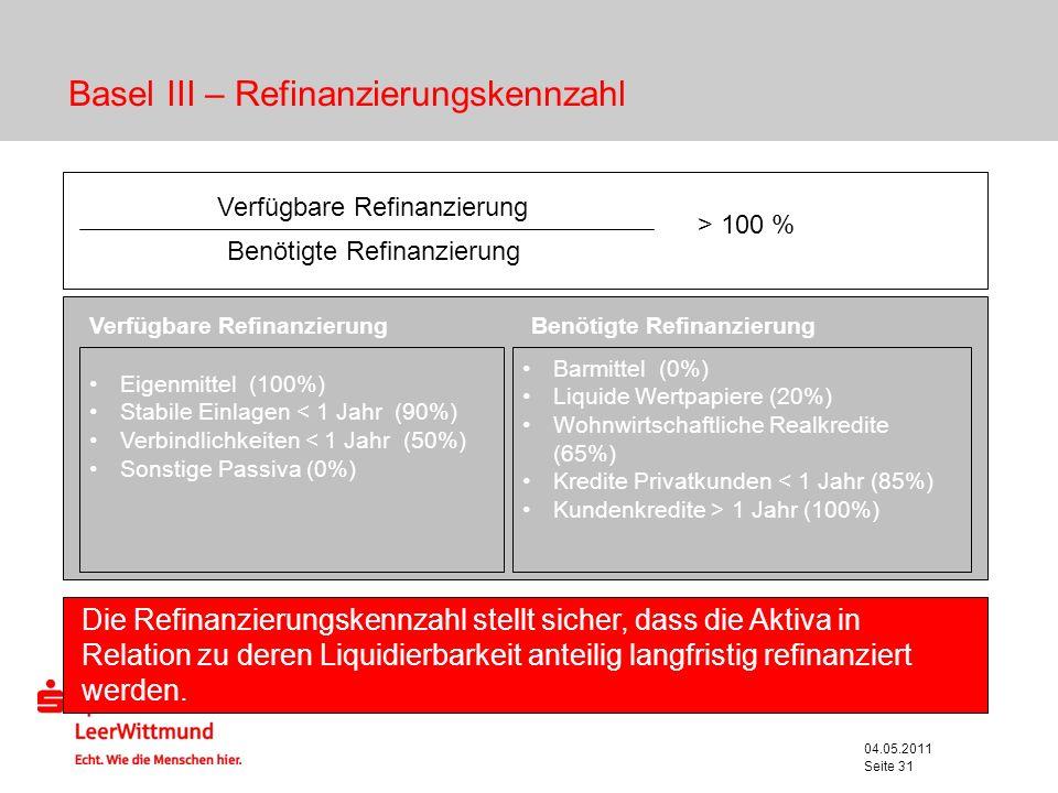 04.05.2011 Seite 31 Verfügbare Refinanzierung Benötigte Refinanzierung > 100 % Die Refinanzierungskennzahl stellt sicher, dass die Aktiva in Relation