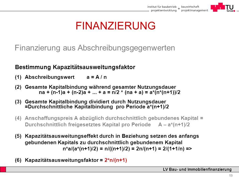 Professor Horst Cerjak, 19.12.2005 19 LV Bau- und Immobilienfinanzierung FINANZIERUNG Finanzierung aus Abschreibungsgegenwerten Bestimmung Kapazitätsa