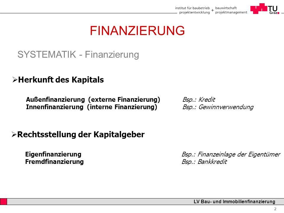 Professor Horst Cerjak, 19.12.2005 2 LV Bau- und Immobilienfinanzierung FINANZIERUNG SYSTEMATIK - Finanzierung Herkunft des Kapitals Außenfinanzierung