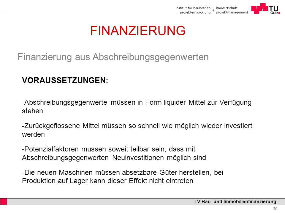 Professor Horst Cerjak, 19.12.2005 20 LV Bau- und Immobilienfinanzierung FINANZIERUNG Finanzierung aus Abschreibungsgegenwerten VORAUSSETZUNGEN: -Absc
