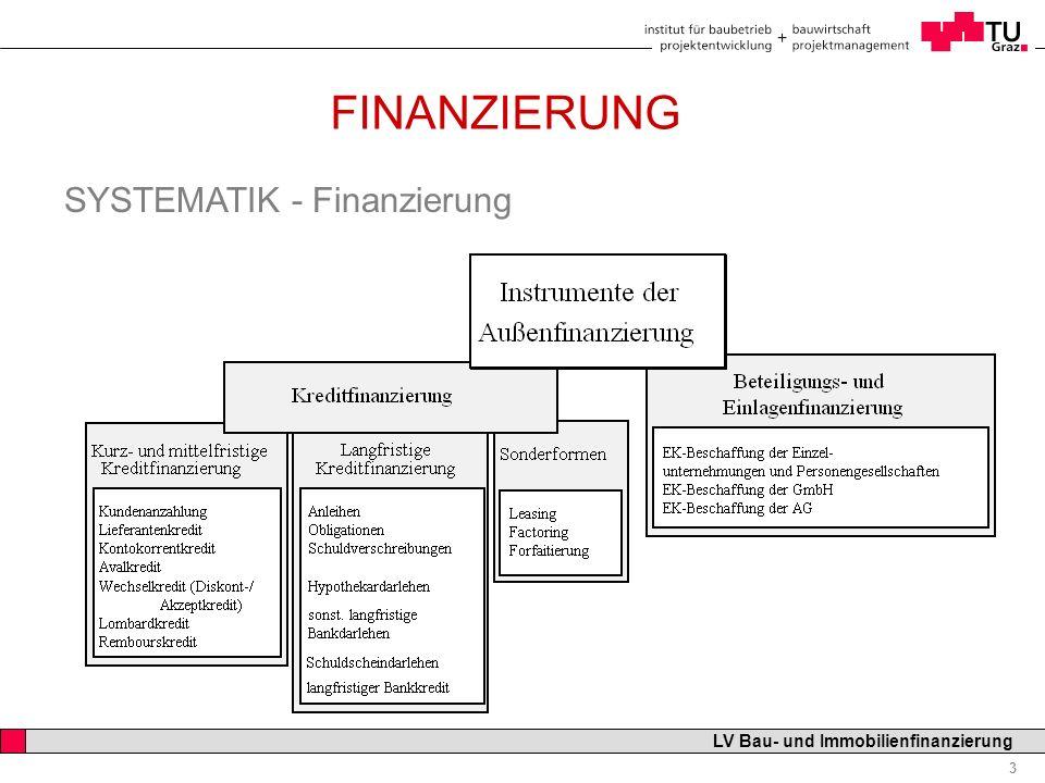 Professor Horst Cerjak, 19.12.2005 3 LV Bau- und Immobilienfinanzierung FINANZIERUNG SYSTEMATIK - Finanzierung