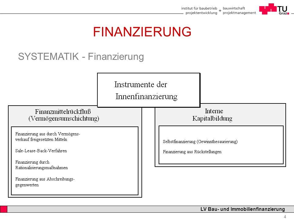 Professor Horst Cerjak, 19.12.2005 5 LV Bau- und Immobilienfinanzierung FINANZIERUNG Inhalte einer Kreditvereinbarung Nennbetrag = Kreditnominale N om : nominale Höhe eines Kredites => Berechnungsgrundlage für andere Vertragsbestandteile (Zinsen, etc.) Laufzeit T Auszahlungsbetrag Y 0 : Betrag, den Darlehensnehmer tatsächlich erhält; in % vom Nominale Disagio (d): Auszahlungsbetrag liegt unter Nennbetrag Agio: Auszahlungsbetrag liegt über Nennbetrag Kreditauszahlung Y 0 : Y 0 = (1-d) * N om