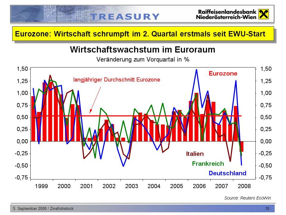 5. September 2008 / Zinsfrühstück 10 Eurozone: Wirtschaft schrumpft im 2.