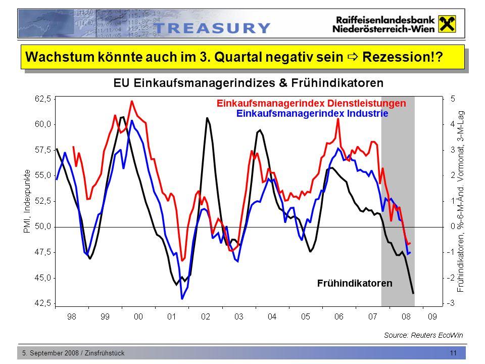 5. September 2008 / Zinsfrühstück 11 Wachstum könnte auch im 3. Quartal negativ sein Rezession!