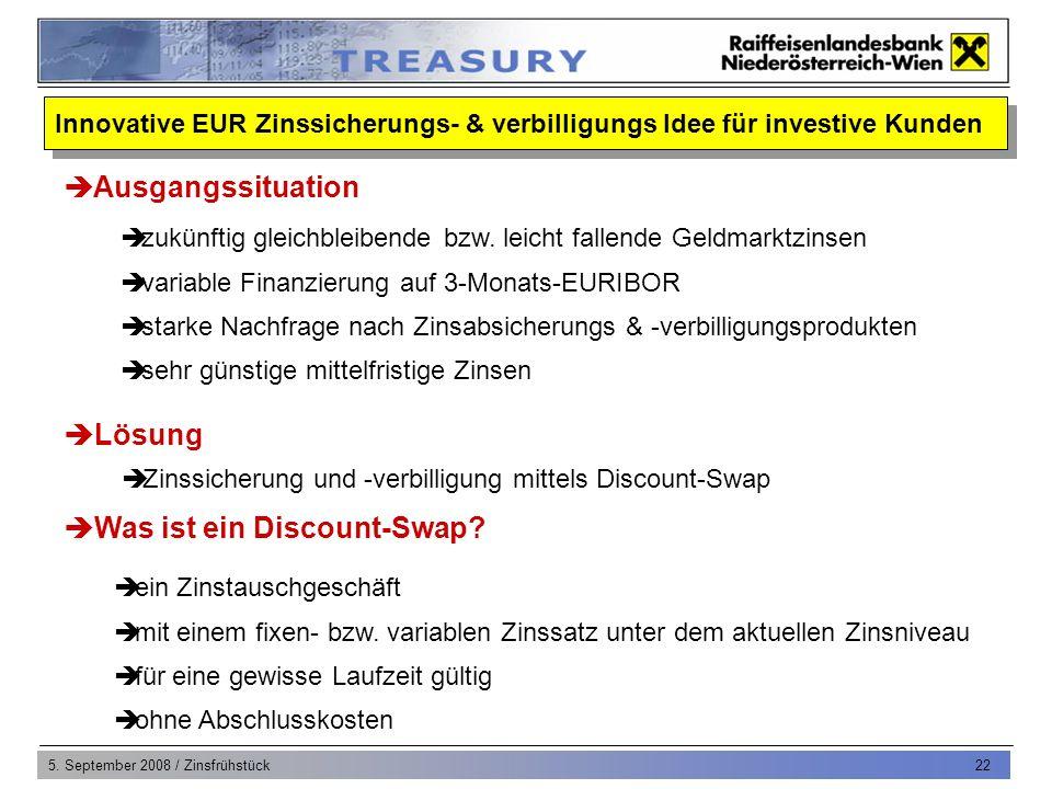 5. September 2008 / Zinsfrühstück 22 Innovative EUR Zinssicherungs- & verbilligungs Idee für investive Kunden Ausgangssituation Lösung Was ist ein Dis