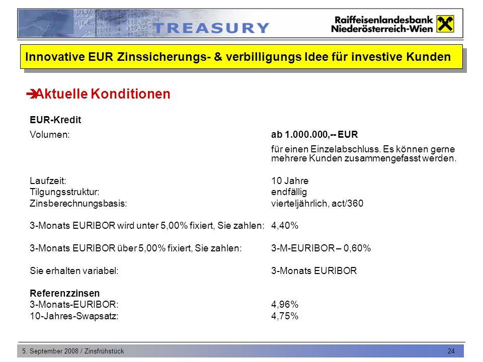 5. September 2008 / Zinsfrühstück 24 Aktuelle Konditionen EUR-Kredit Volumen:ab 1.000.000,-- EUR für einen Einzelabschluss. Es können gerne mehrere Ku
