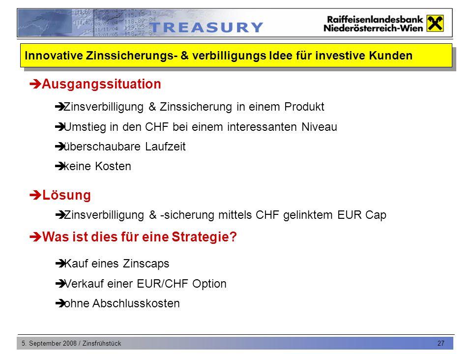 5. September 2008 / Zinsfrühstück 27 Ausgangssituation Lösung Was ist dies für eine Strategie.