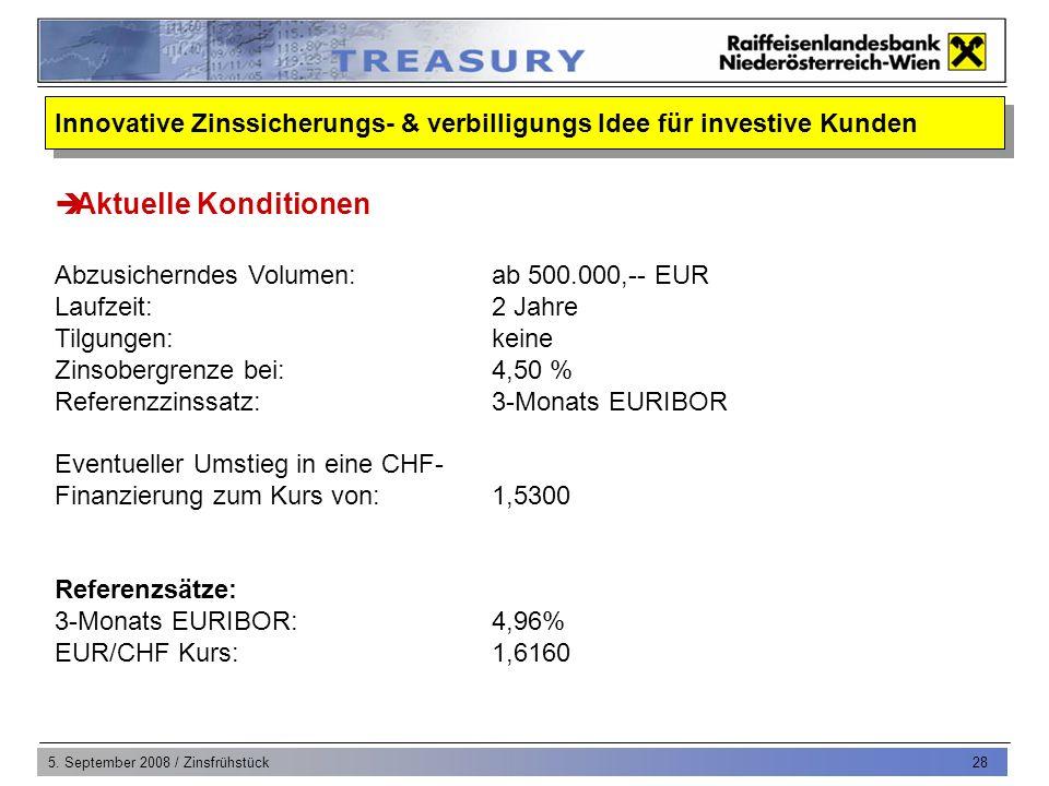 5. September 2008 / Zinsfrühstück 28 Aktuelle Konditionen Abzusicherndes Volumen:ab 500.000,-- EUR Laufzeit:2 Jahre Tilgungen:keine Zinsobergrenze bei