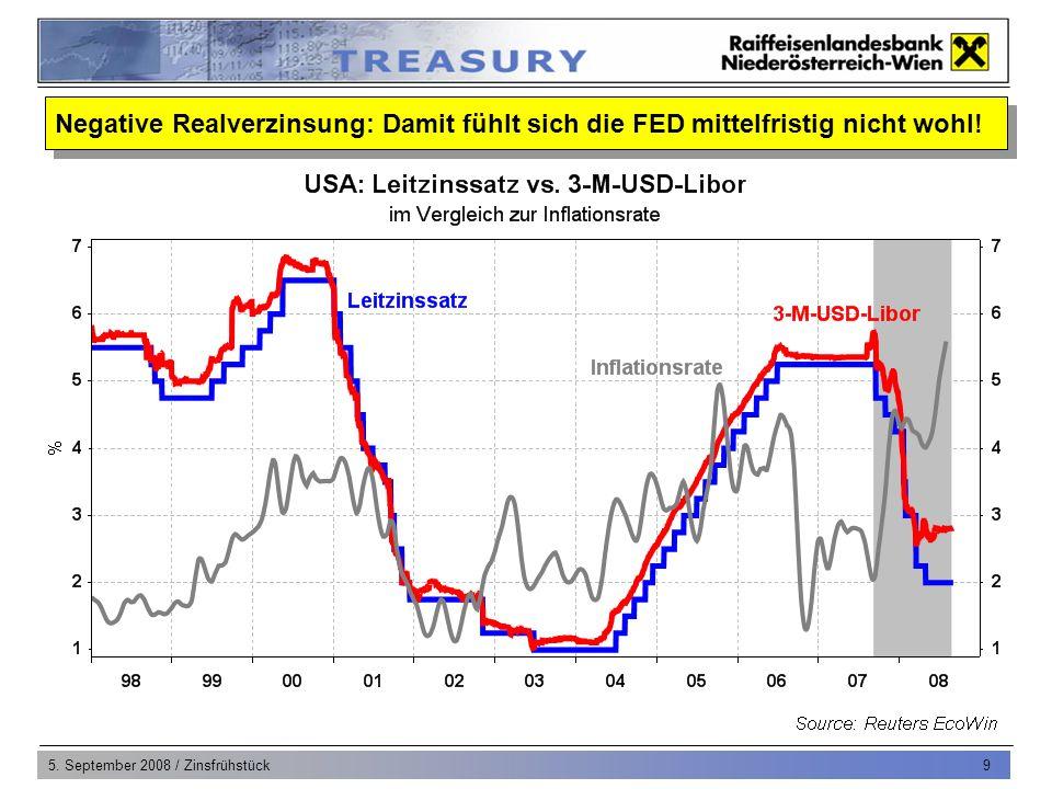 5. September 2008 / Zinsfrühstück 9 Negative Realverzinsung: Damit fühlt sich die FED mittelfristig nicht wohl!