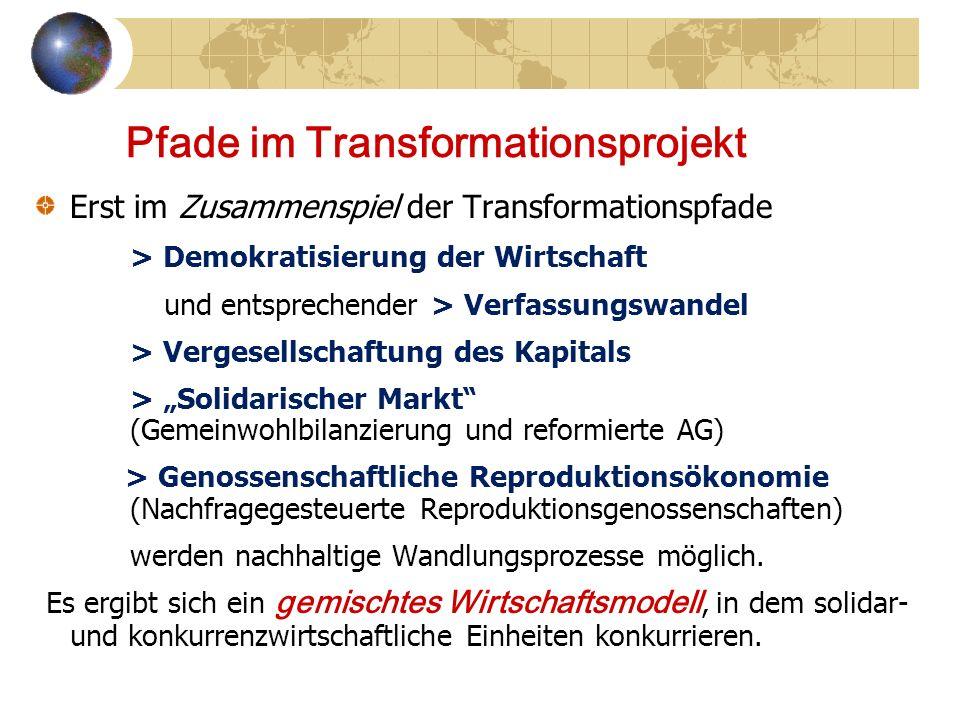 Pfade im Transformationsprojekt Erst im Zusammenspiel der Transformationspfade > Demokratisierung der Wirtschaft und entsprechender > Verfassungswande