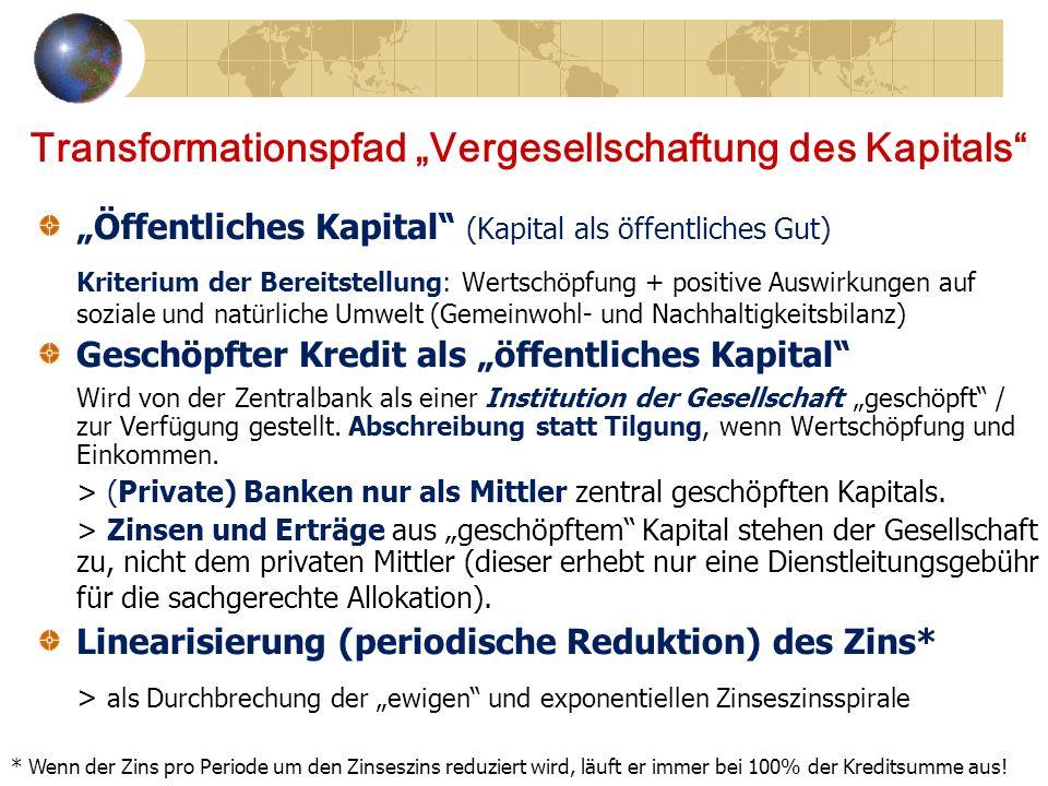 Transformationspfad Vergesellschaftung des Kapitals Öffentliches Kapital (Kapital als öffentliches Gut) Kriterium der Bereitstellung: Wertschöpfung +
