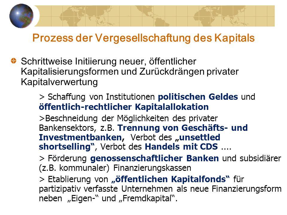 Prozess der Vergesellschaftung des Kapitals Schrittweise Initiierung neuer, öffentlicher Kapitalisierungsformen und Zurückdrängen privater Kapitalverw