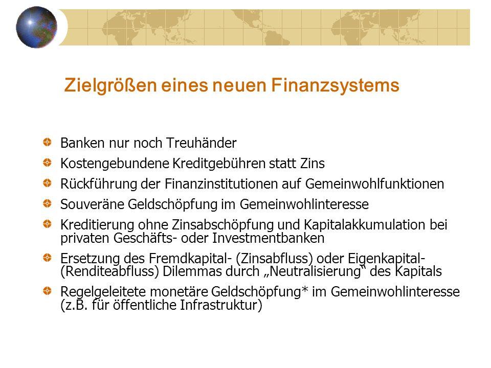 Zielgrößen eines neuen Finanzsystems Banken nur noch Treuhänder Kostengebundene Kreditgebühren statt Zins Rückführung der Finanzinstitutionen auf Geme