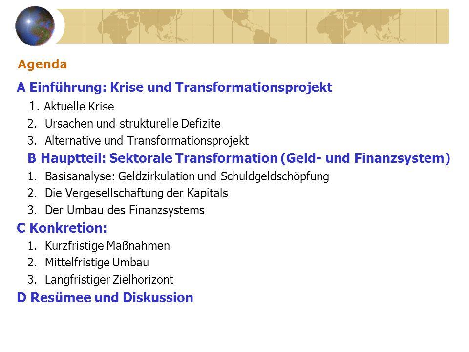 Agenda A Einführung: Krise und Transformationsprojekt 1. Aktuelle Krise 2. Ursachen und strukturelle Defizite 3. Alternative und Transformationsprojek