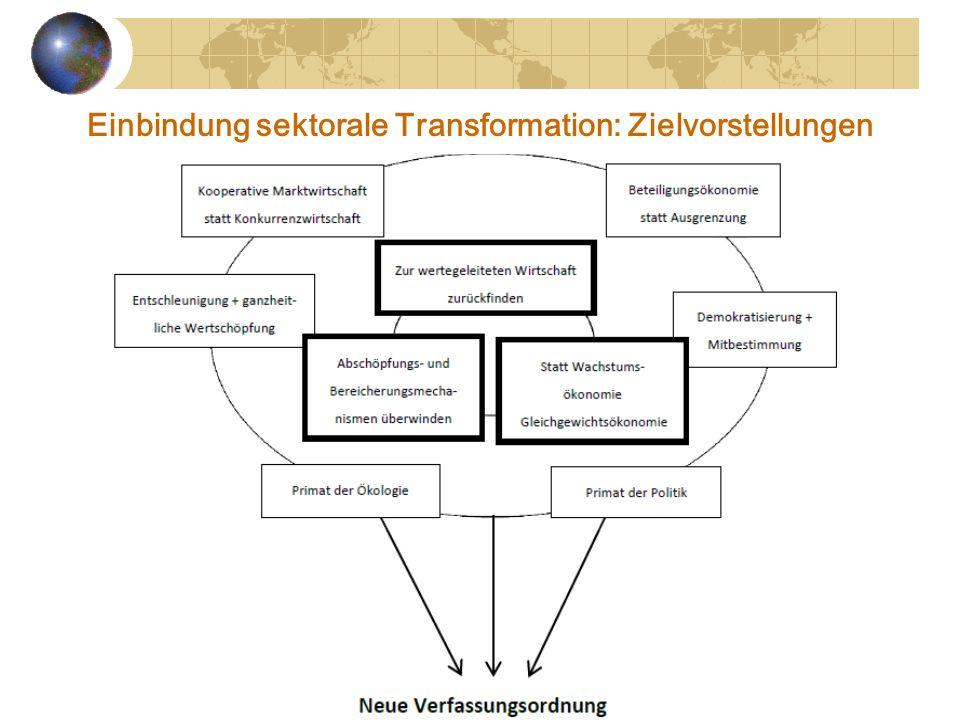 Einbindung sektorale Transformation: Zielvorstellungen