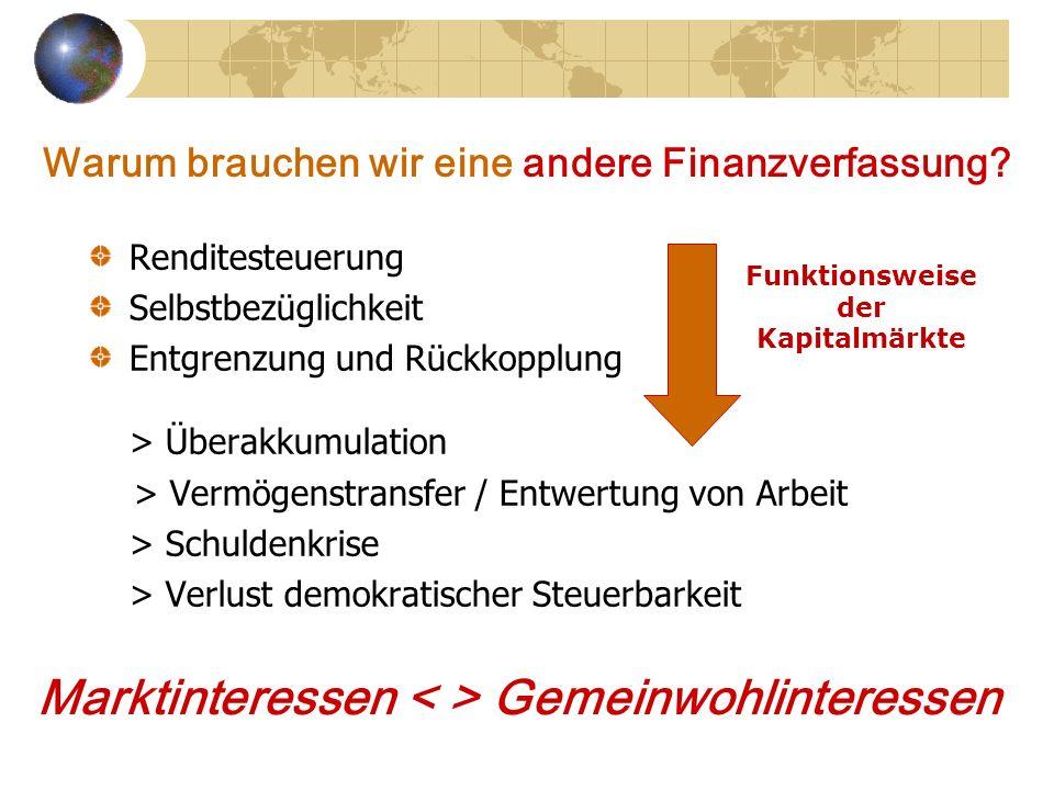 Renditesteuerung Selbstbezüglichkeit Entgrenzung und Rückkopplung > Überakkumulation > Vermögenstransfer / Entwertung von Arbeit > Schuldenkrise > Ver