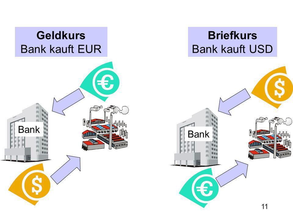 11 Geldkurs Bank kauft EUR Briefkurs Bank kauft USD Bank