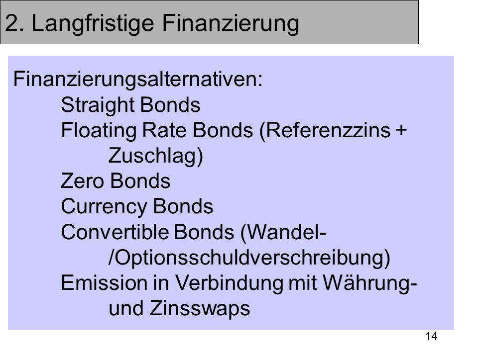 14 2. Langfristige Finanzierung Finanzierungsalternativen: Straight Bonds Floating Rate Bonds (Referenzzins + Zuschlag) Zero Bonds Currency Bonds Conv